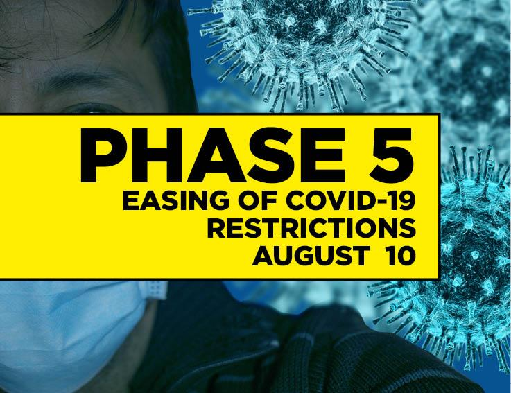 Phase 5 Of The Easing Of The Covid 19 Restrictions August 10 Carlow Live